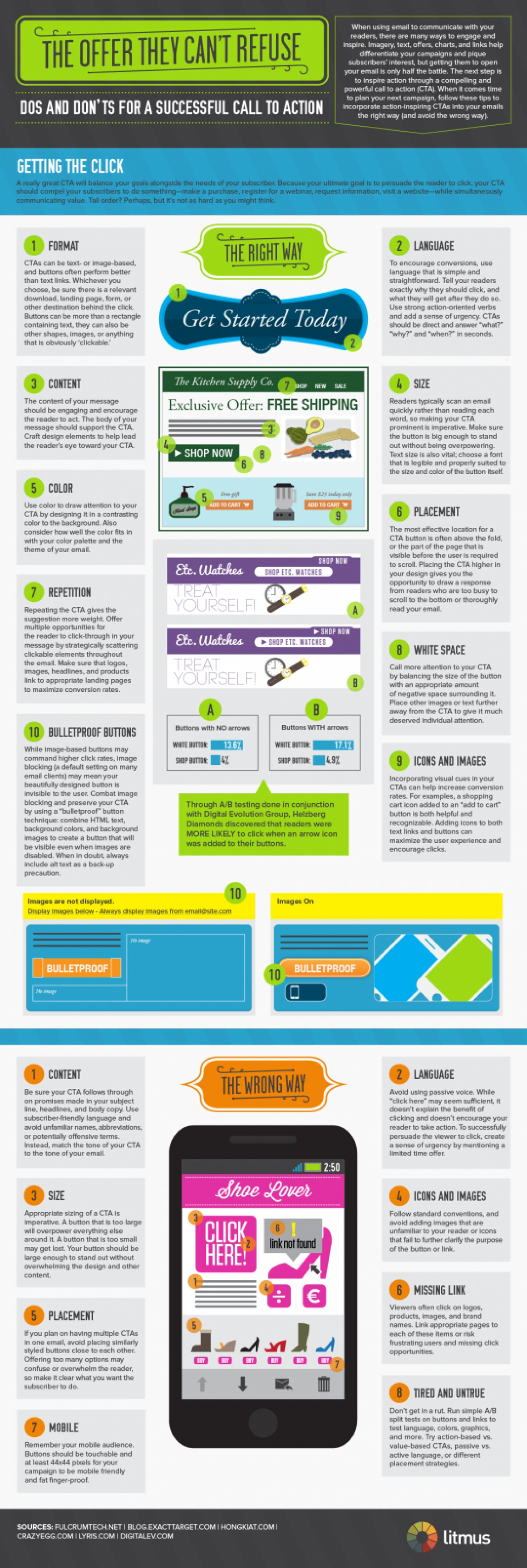 psychology of selling- creating the perfect call to action infographic